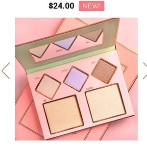 The Layers Highlighting Palette